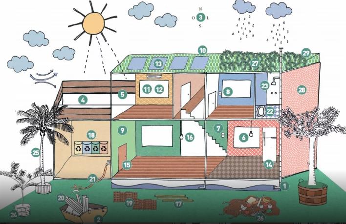 Como fazer construções e reformas sustentáveis (Cartilha Gratuita)